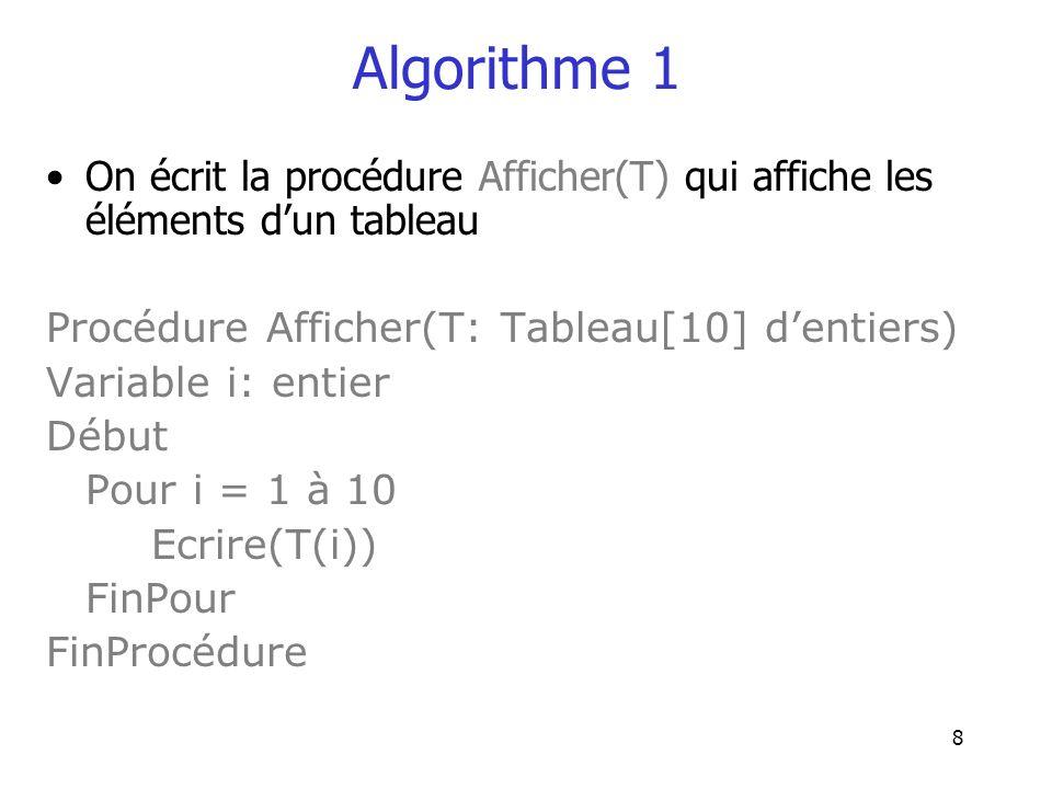 Algorithme 1 On écrit la procédure Afficher(T) qui affiche les éléments d'un tableau. Procédure Afficher(T: Tableau[10] d'entiers)